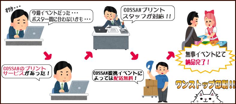 cossan_print_work